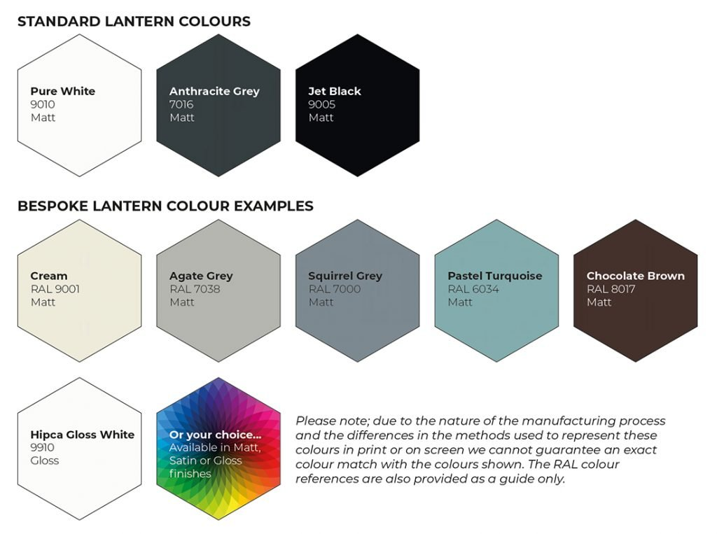 Colours for Sheerline Aluminium roof system available from Bedford Bi-folds Ltd